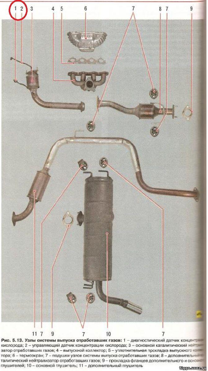 схема разъема на моторе abs чери тигго