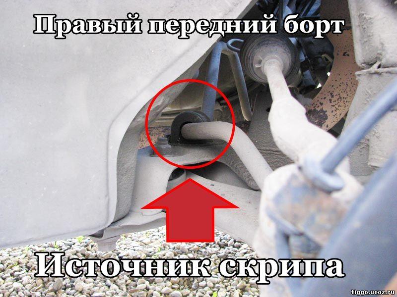быстровозводимые дома стук при нажатии на педаль тормоза солярис жизни женщины